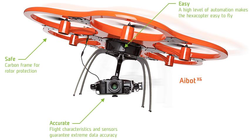 aibot-uas-hexacopter-en