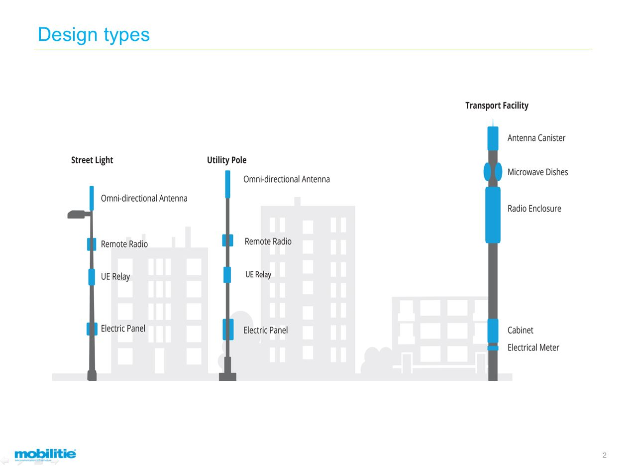 Mobilitie's unscaled graphic misrepresents the relative heights of their various poles.